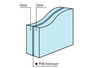 ساختار شیشه لمینت